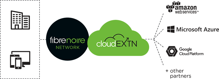 Fibrenoire Network - Cloud EXTN - Amazon Web services, Microsoft Azure, Google Cloud PLatform